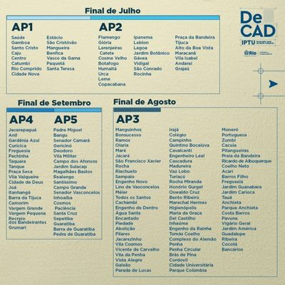 Prefeitura do Rio, lança projeto de Atualização de Cadastro Fiscal de Imóveis